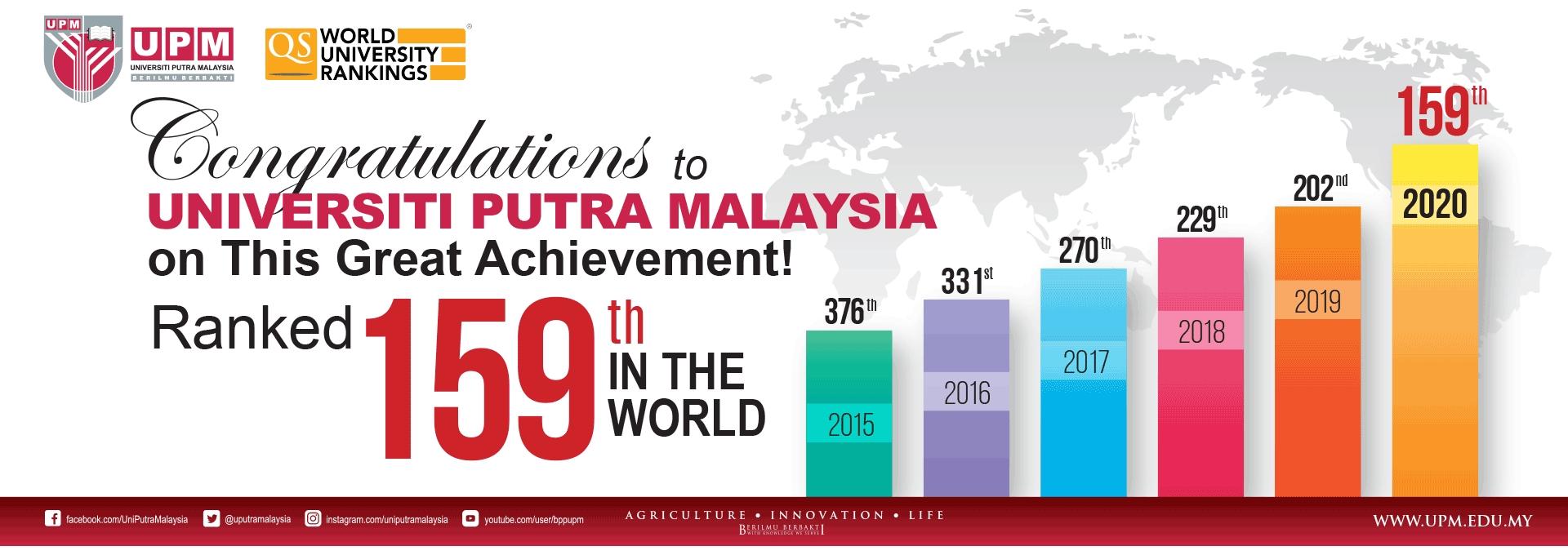 HOME   Universiti Putra Malaysia